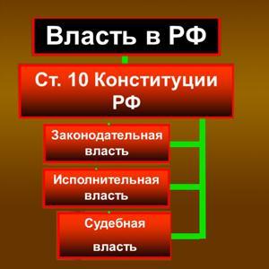 Органы власти Ленска