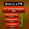 Органы власти в Ленске